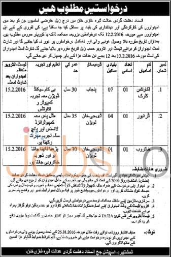 Job Vacancies in DG Khan Anti Terrorism Court 29th Jan 2016