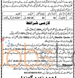 Disable Quota Jobs in District Faisalabad for Sanitary Worker 14th January 2016