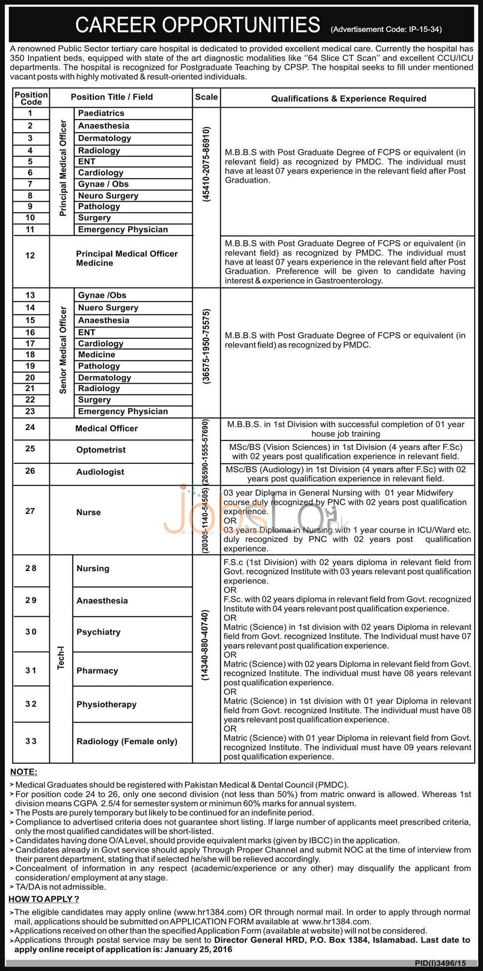 Latest Advertisment Public Sector Tertiary Hospital Care Jobs 2016