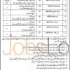 Education Dipo Kashmore Jobs for Data Entry Operator, LDC, USM and Naib Qasid