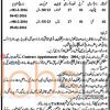 Punjab Population Welfare Department District Okara Jobs for Babysitters and Watchman