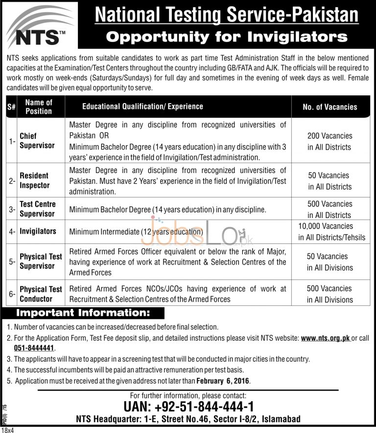 NTS Invigilation Staff Jobs 24 January 2016 Punjab Sindh KPK Balochistan