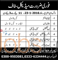 Recruitment Offer in Rawalpindi for  Technicians and Data Entry Operator 22 Jan 2016