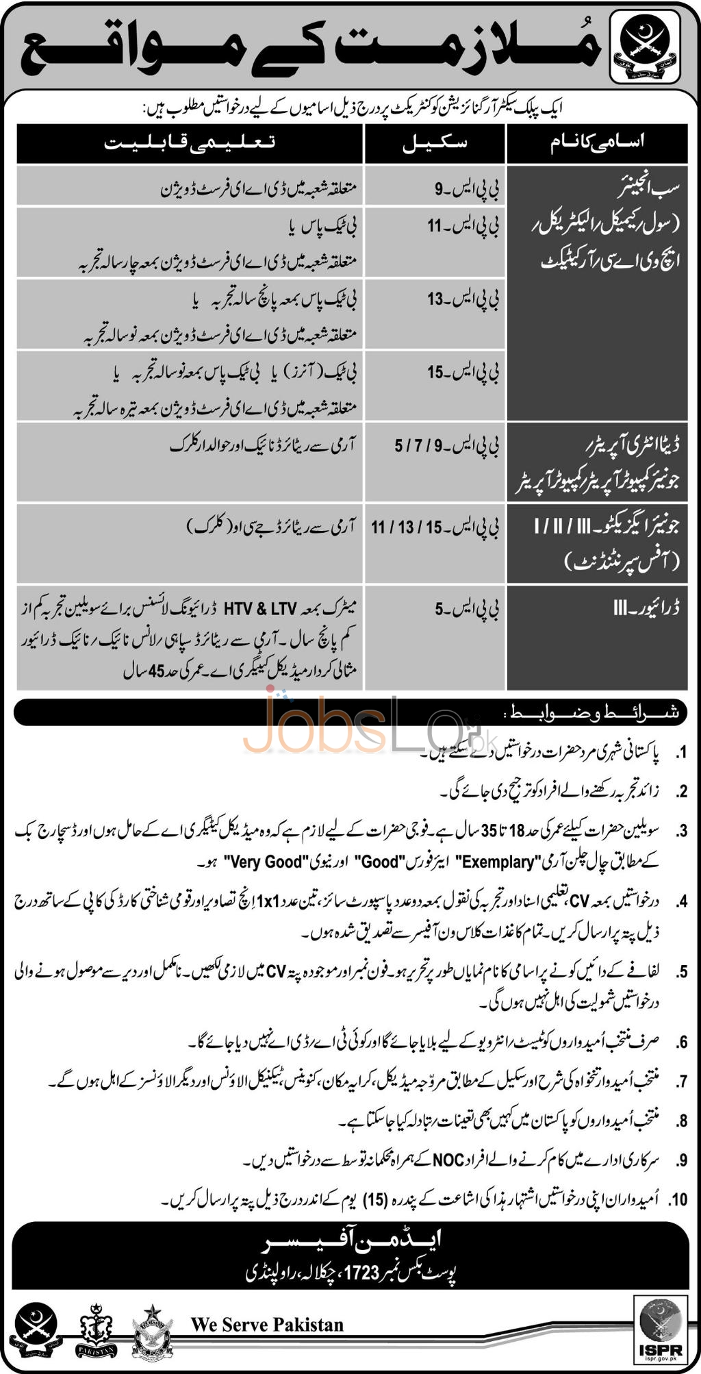 Recruitment Offer in Rawalpindi Public Sector Organization 2016