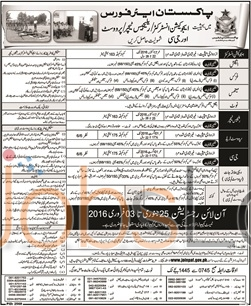Pakistan Air Force  Jobs in Abbottabad 24th January 2016