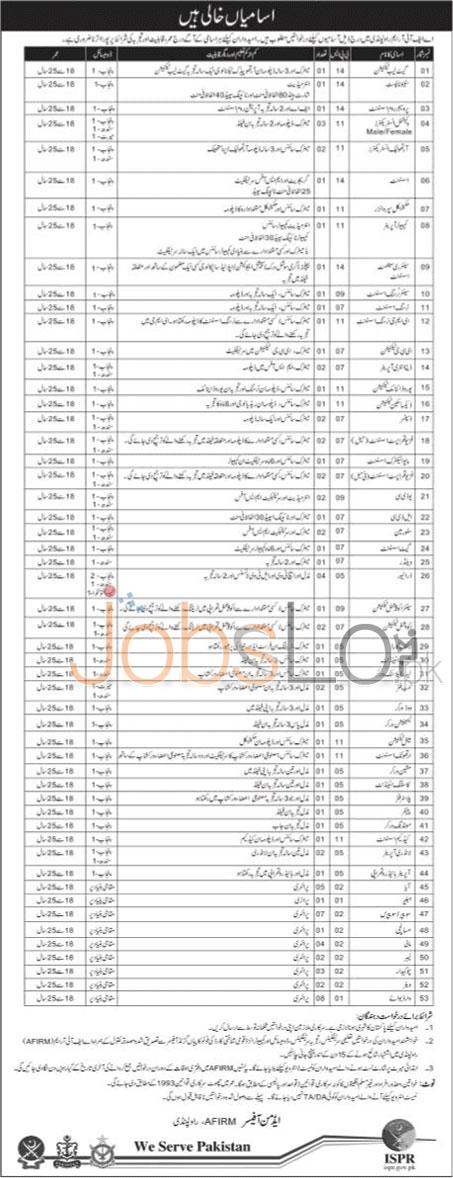 Armed Forces Institute of Rehabilitation Medicine Jobs in Rawalpindi