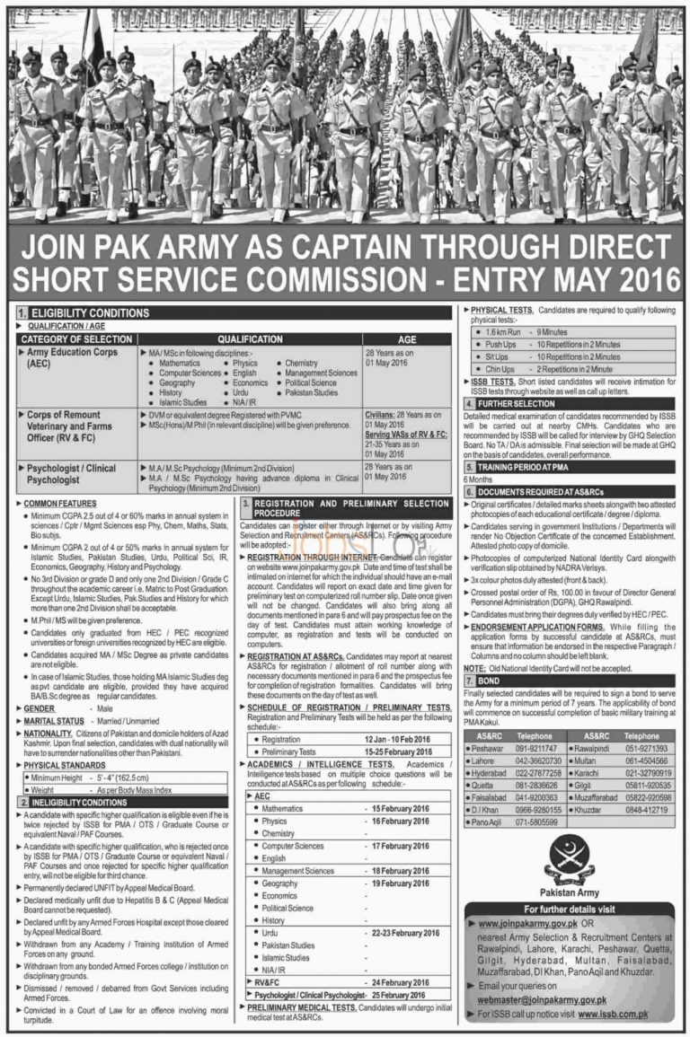 Pakistan Army Joining As Captain Through Direct Short Service Commission 2016
