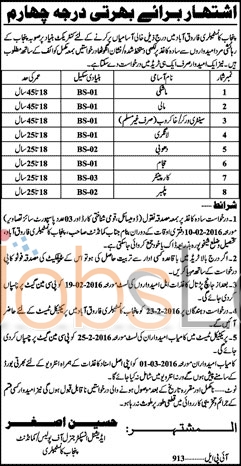Situations Vacant in  Punjab Constabulary Department 28th Jan 2016 in Punjab