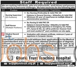 Recruitment Opportunities in Ghurukhi Teaching Hospital Lahore