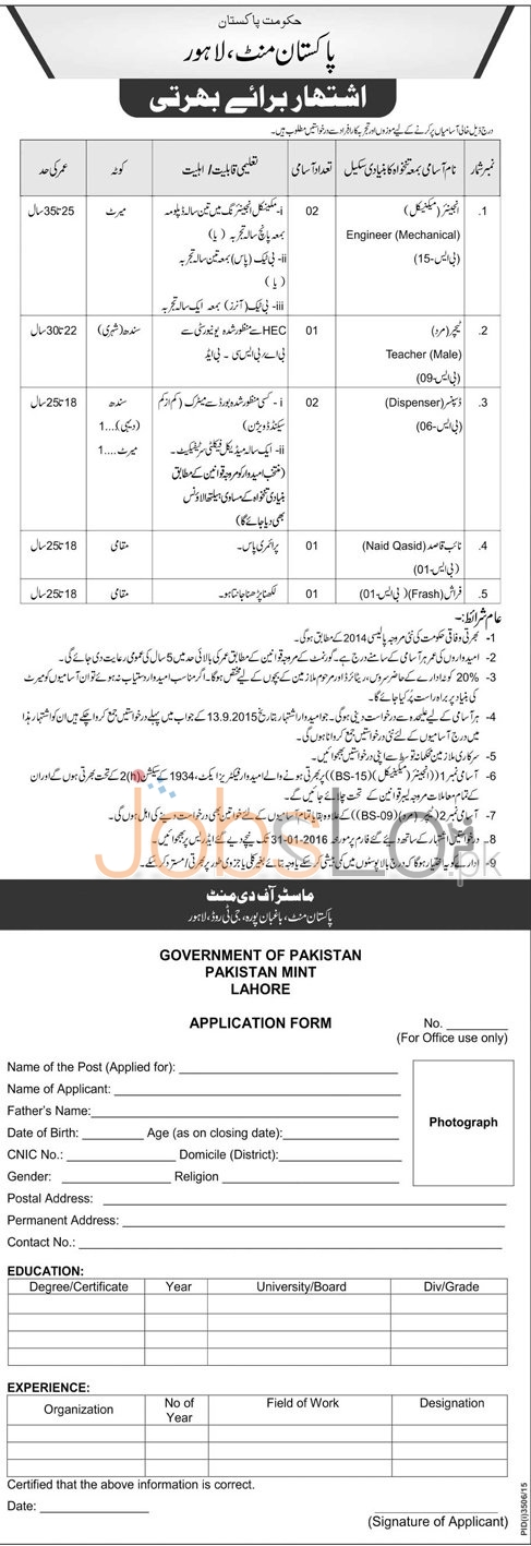 Pakistan Mint Jobs in Lahore Government of Pakistan 11January 2016