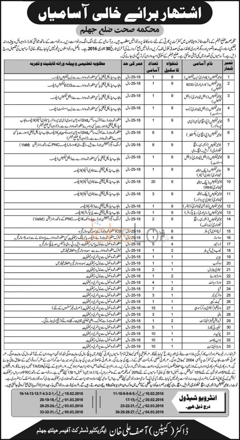 Health Department Jhelum Jobs for Junior Technician, Data Entry Operator, Driver and Naib Qasid