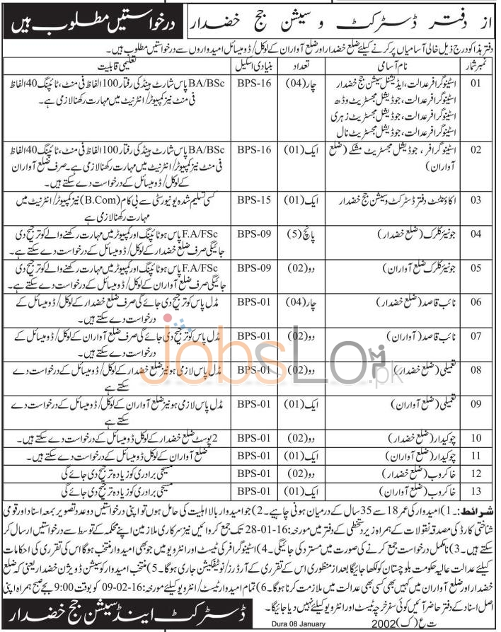District and Session Court Khuzdar Jobs 2016 Latest Advertisement