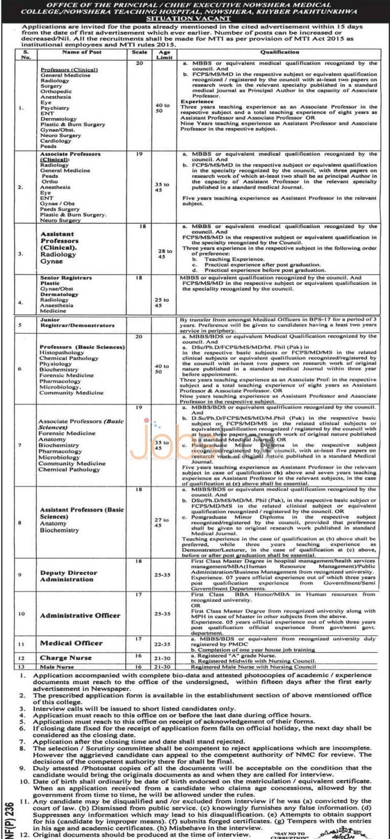 Nowshera Medical and Teaching Hospital Jobs 2016 in Khyber Pakhtunkhwa