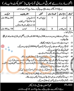 Recruitment Opportunities in Bridge Directorate Punjab Highway Department 28th Jan 2016 Lahore