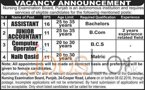 Vacancy Announcement Nursing Examination Board Punjab 2016