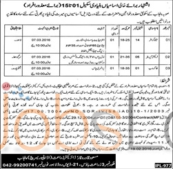 Job Opportunities in Agriculture Department for Stenographer 2016 in Lahore