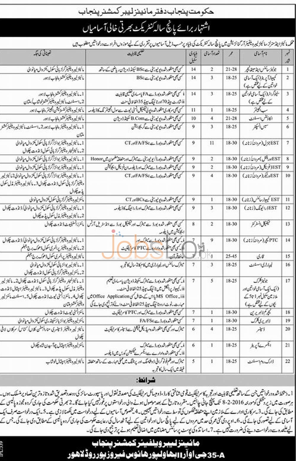 Recruitment Offer in Mines Labour Commission Punjab Govt of Punjab 2016