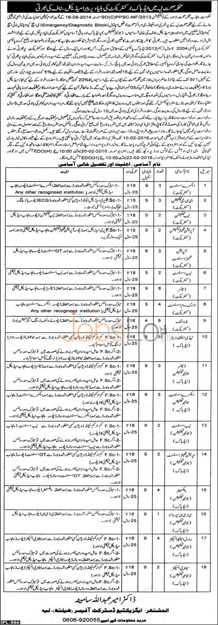 Health Department Vacancies in Layyah 29th Jan 2016