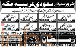 Saudi Arabia Makkah 2016 for Helpers & Technicians Jobs