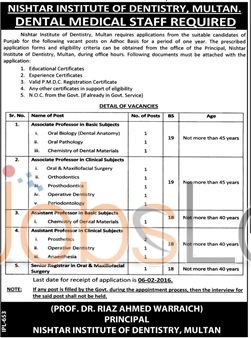 Nishtar Institute of Dentistry 2016 Jobs in Multan