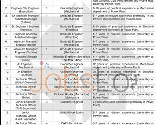 Jobs in Chkwal PAKCEM Limited 2016
