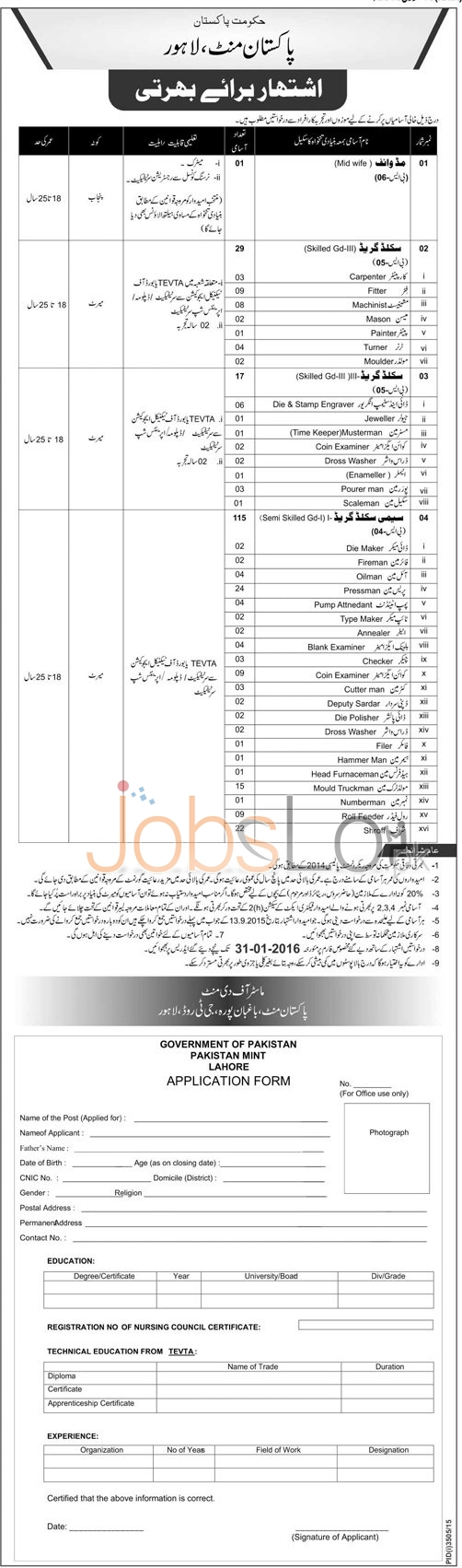 Pakistan Mint Lahore Govt of Pakistan Jobs 2016