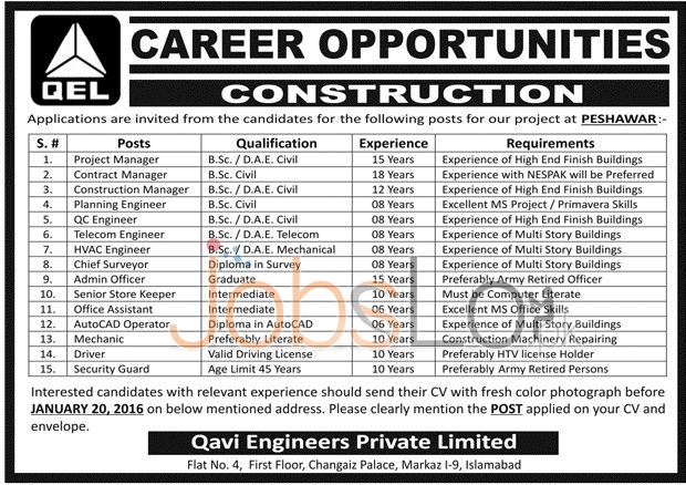 Vacant Offer is Qavi Engineers Private Limited 2016