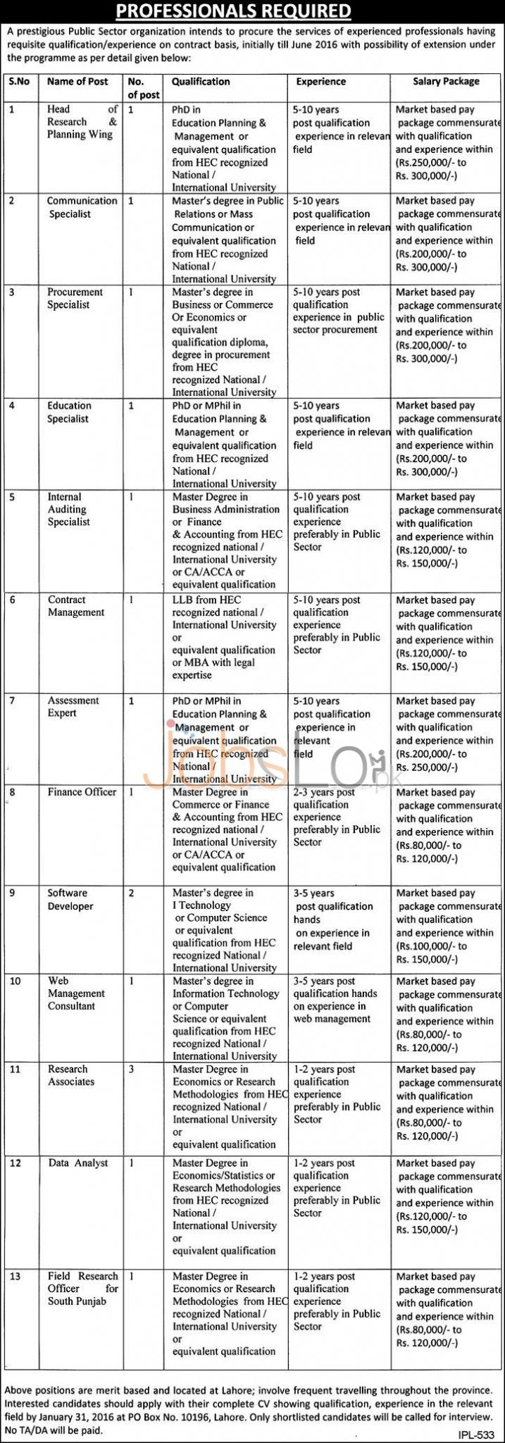 Public Sector Organization Jobs in Lahore 15th January 2016 Latest Advertisement