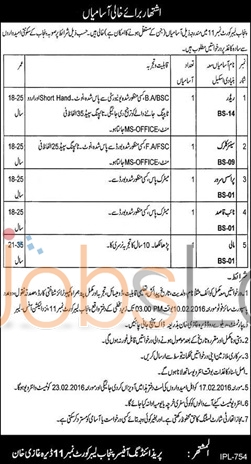 Vacant Situations in Punjab Labour Court 11 DG.Khan 2016
