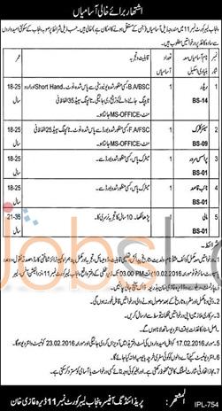 Punjab Labour Court 11 Jobs in Dera Ghazi Khan 2016 Latest Advertisement