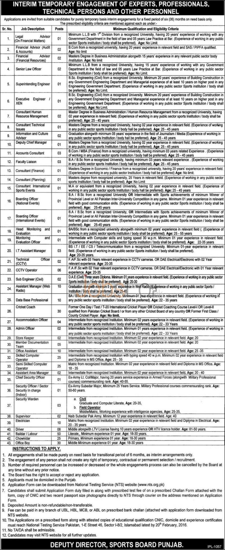 Sports Board Jobs in Punjab 31st January 2016 For Technical Persons