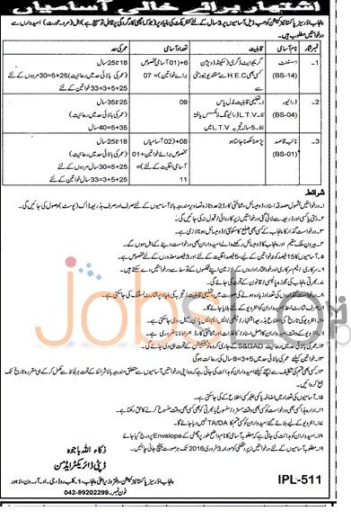Punjab Overseas Pakisatani Commission Jobs 16th January 2016
