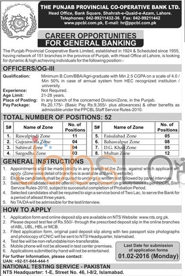 Punjab Provincial Co-Operative Bank Limited 2016 Jobs