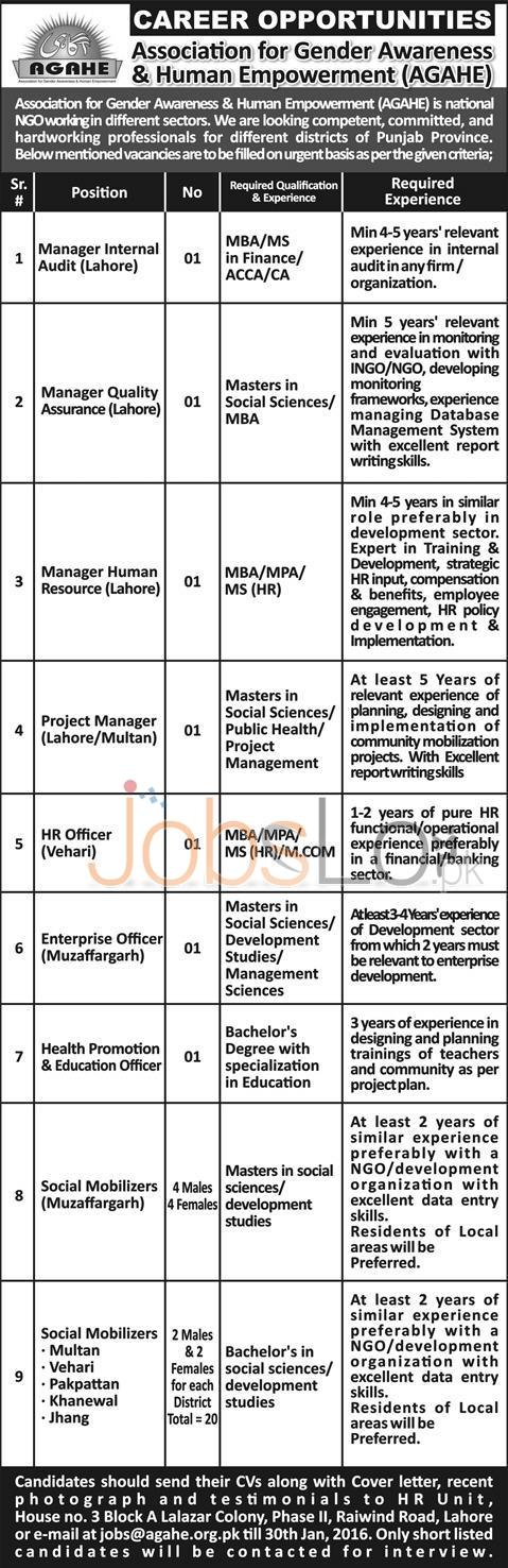 Association of Gender Awareness &Human Empowerment Jobs in Lahore 2016