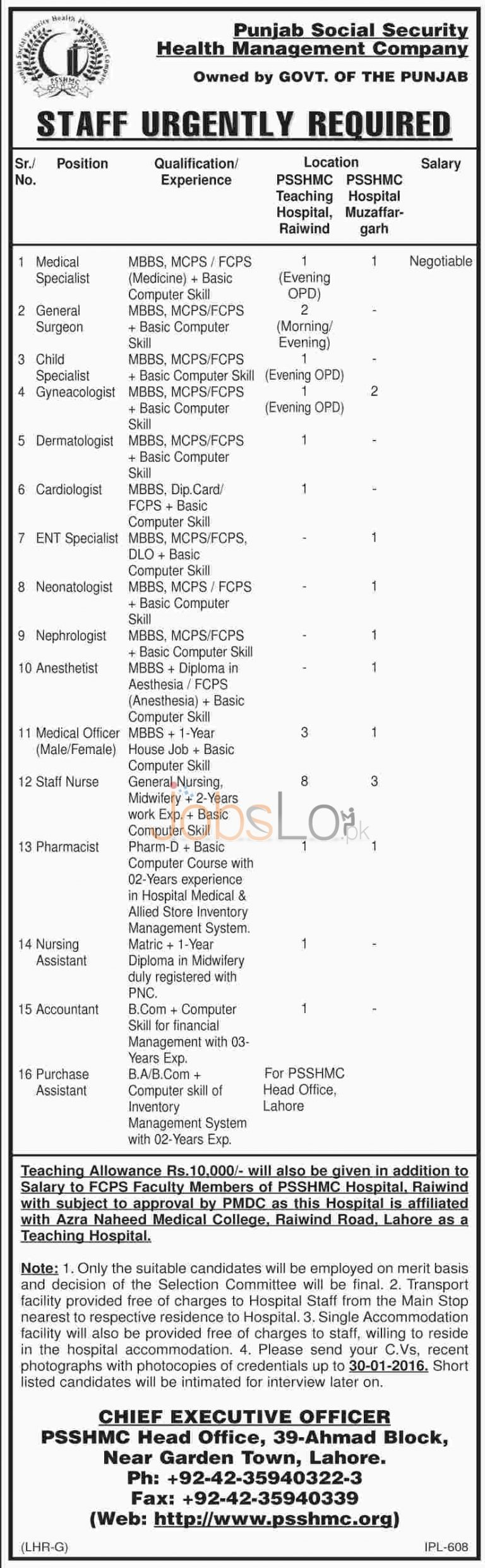 Punjab Social Security Health Management Company Jobs 2016 Staff Required