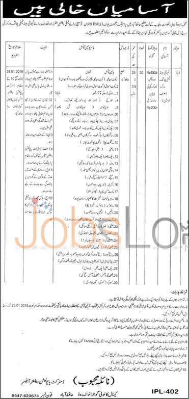 Punjab Population Welfare Department District Hafizabad Jobs