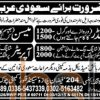 Urgent Jobs in Saudi Arabia for General Welder 2016 Latest Advertisement