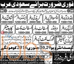 Staff Required in Saudi Arabia for Laboratory Technician and Welder 2016