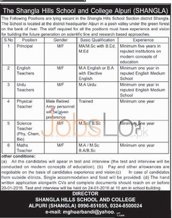 Job Announcement in Shangla Hills School and College 2016