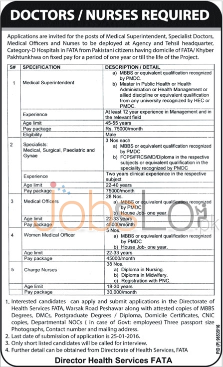 Tehsil Headquarter Fata D- Hospital Jobs 16th January 2016
