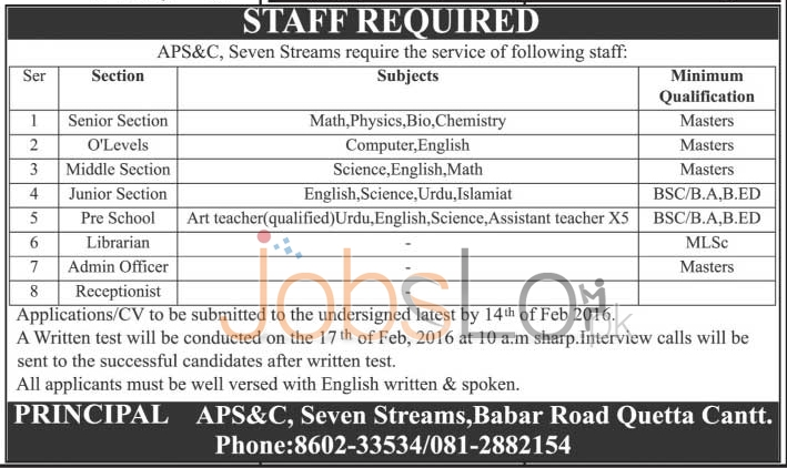 Situations Vacant in Army Public School and College Quetta 2016 For Librarian Receptionist