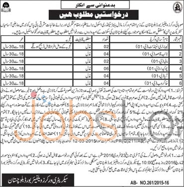 Provincial Worker Welfare Board 2016 Vacant Situations in Balochista Latest Advertisementn