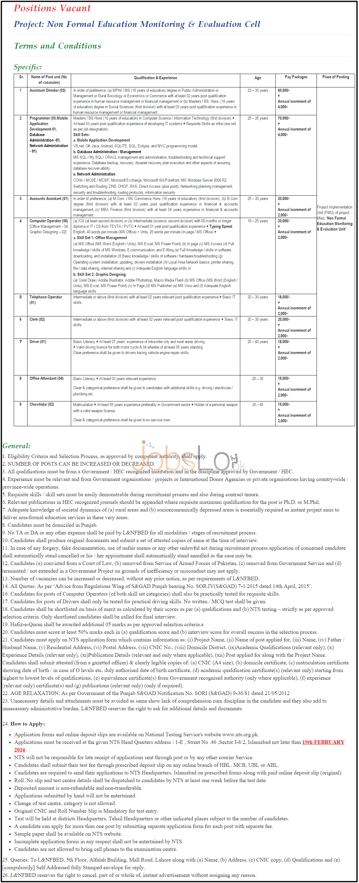 Jobs Opportunities in Literacy & NFBE Department NTS Punjab February 2016