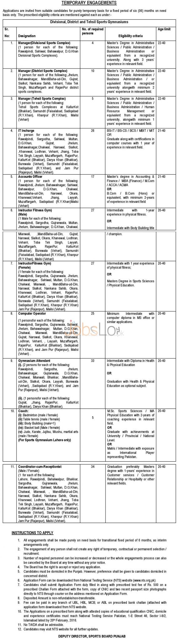 Recruitment Offers in Sports Board Punjab NTS 2016 Career Opportunities