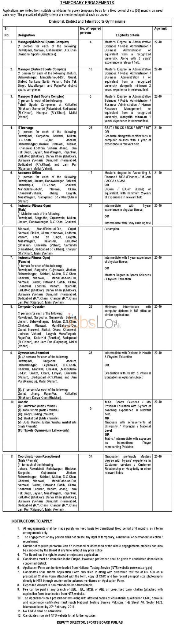 Sports Board Punjab NTS Jobs February 2016 Lahore Rawalpindi Gujranwala & Faisalabad