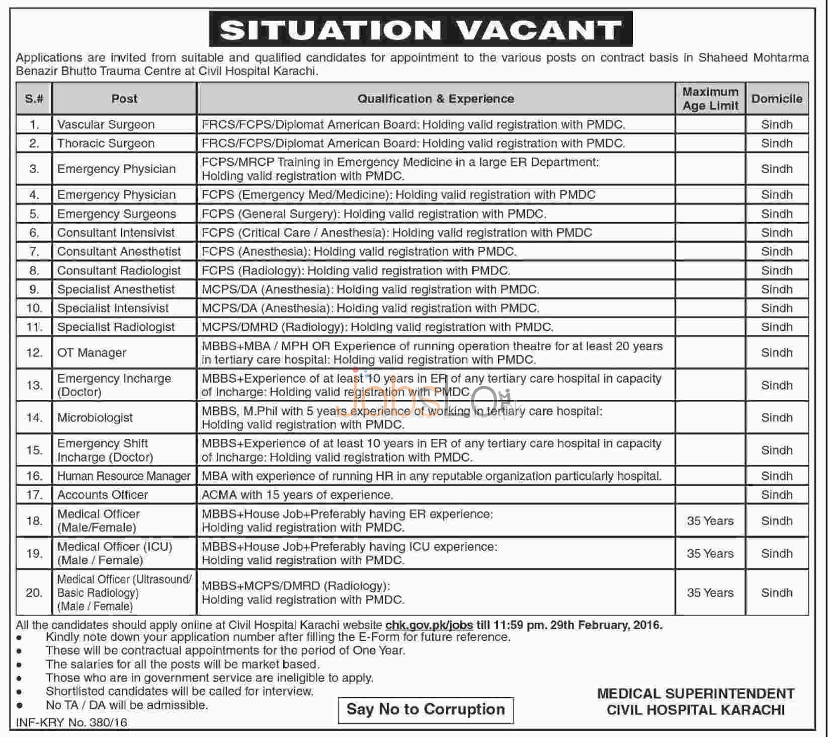 Situations Vacant in Civil Hospital Karachi 2016 in S.Mohtarma Benazir Bhutto Trauma Centre chk.gov.pk/jobs