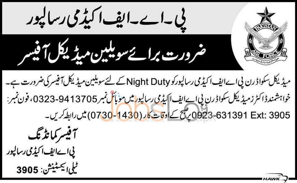 Situations Vacant in PAF Risalpur Academy for Civilian Medical Officer