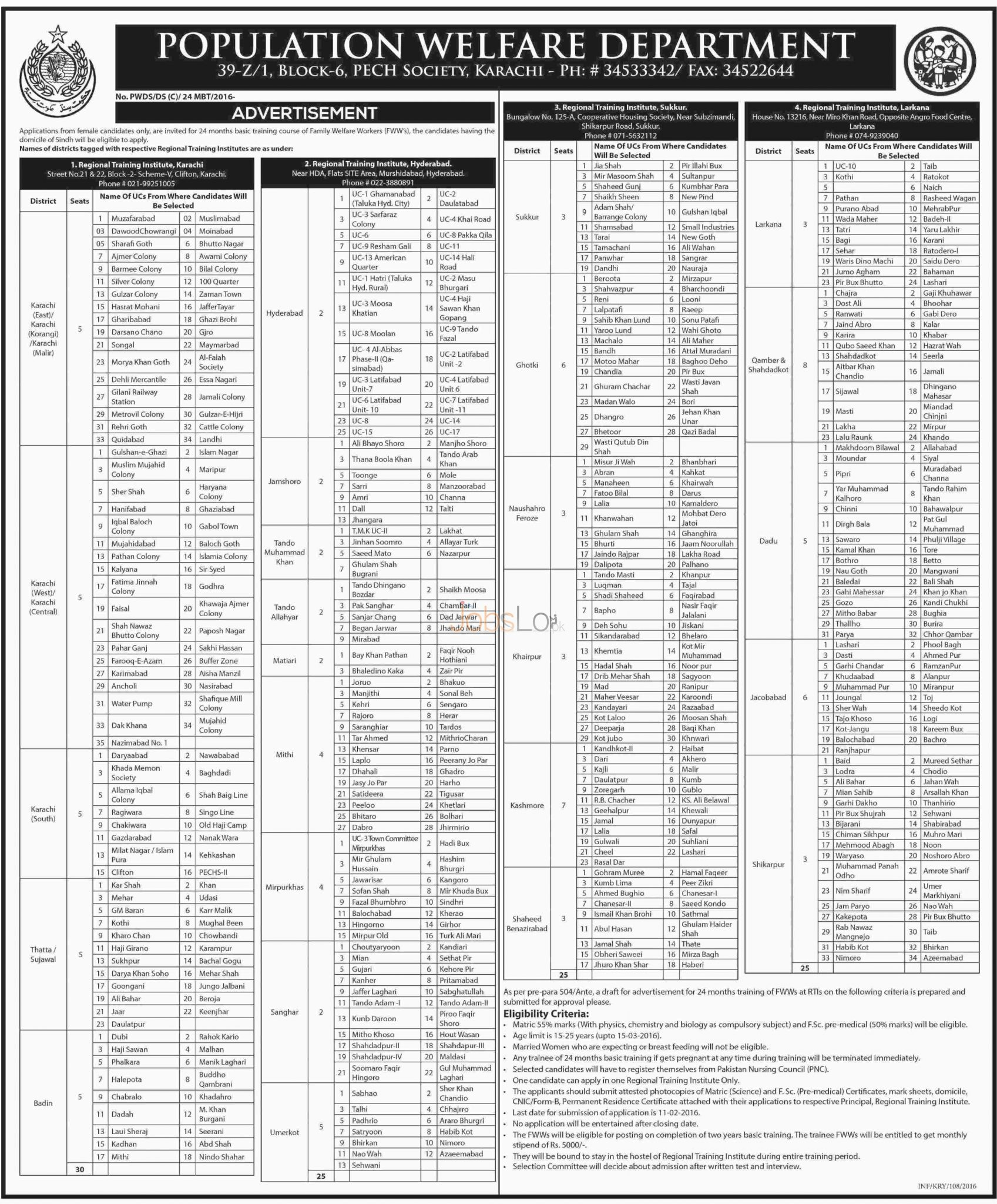 Recruitment Offers in Population Welfare Department 4th February 2016 Sukkur, Karachi, Hyderasbad and Larkana