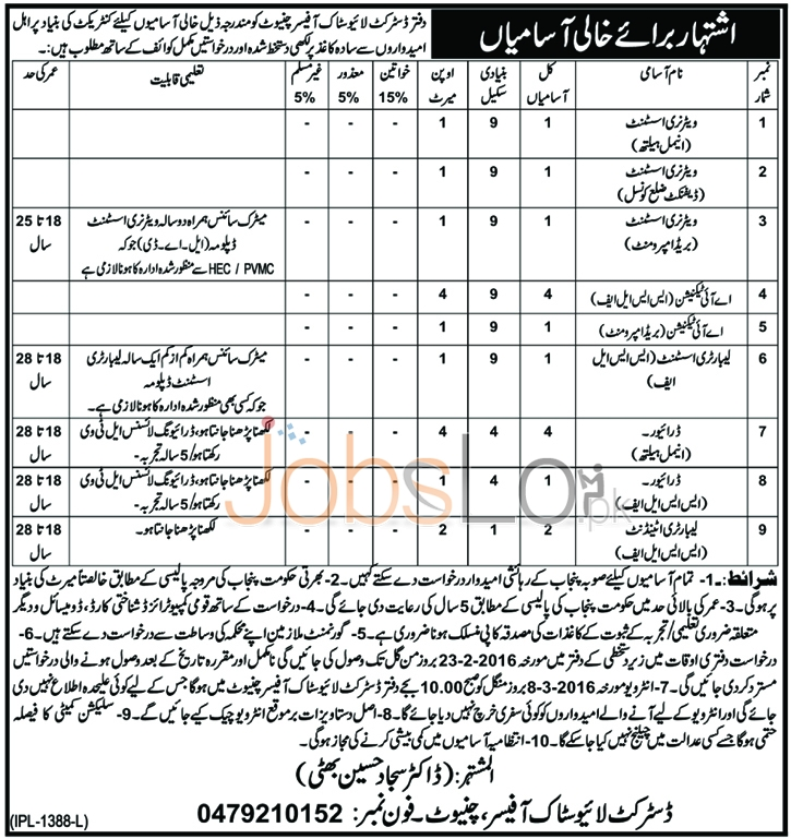 Recruitment Offers in Chiniot 2016 in Punjab Livestock and Dairy Development Department
