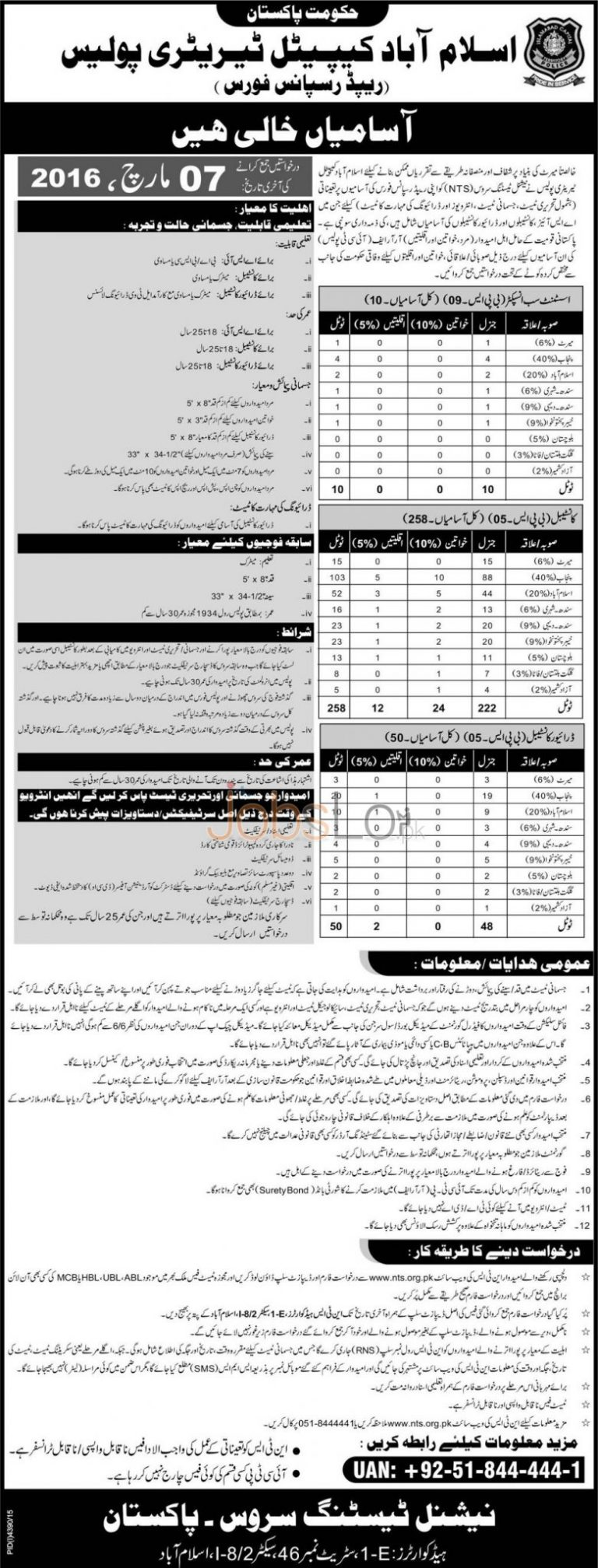 Islamabad Capital Territory Police Jobs 2016 NTS 10 ASI, 258 Constables & 50 Driver Constables